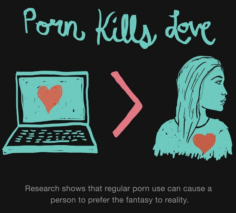 watching excessive porn disaster